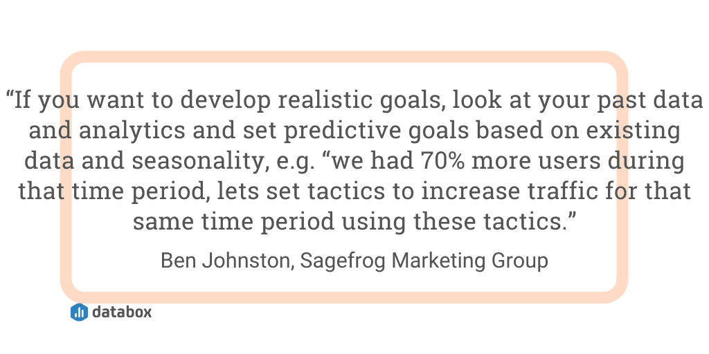 SEO Goals Quote