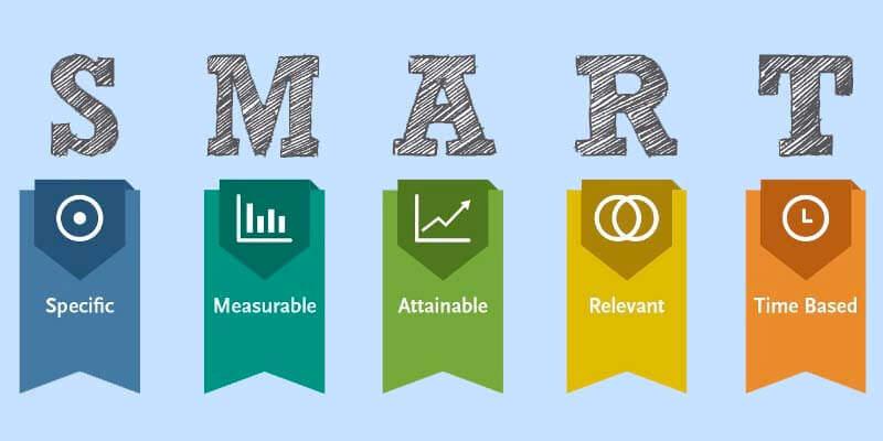 Smart Goals Visual